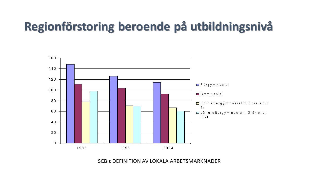 Regionförstoring beroende på utbildningsnivå SCB:s DEFINITION AV LOKALA ARBETSMARKNADER