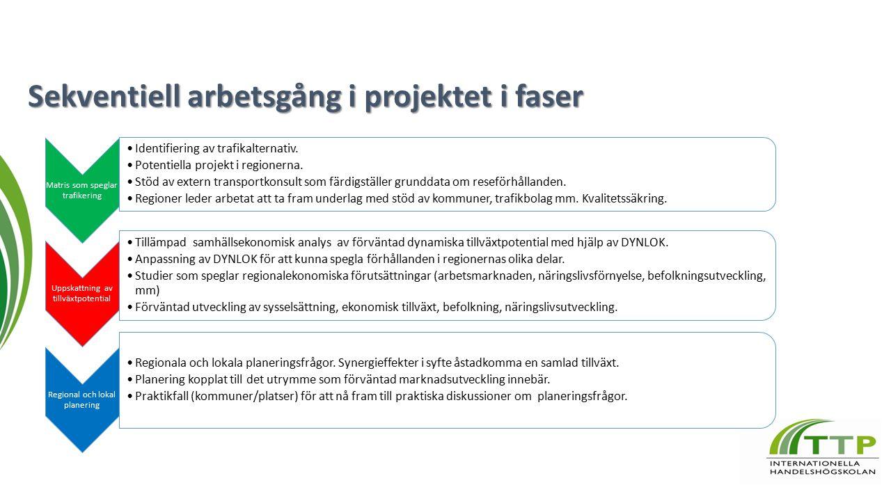 Sekventiell arbetsgång i projektet i faser Matris som speglar trafikering Identifiering av trafikalternativ.
