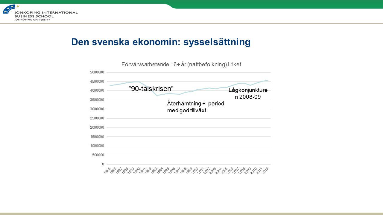 Den svenska ekonomin: sysselsättning 90-talskrisen Återhämtning + period med god tillväxt