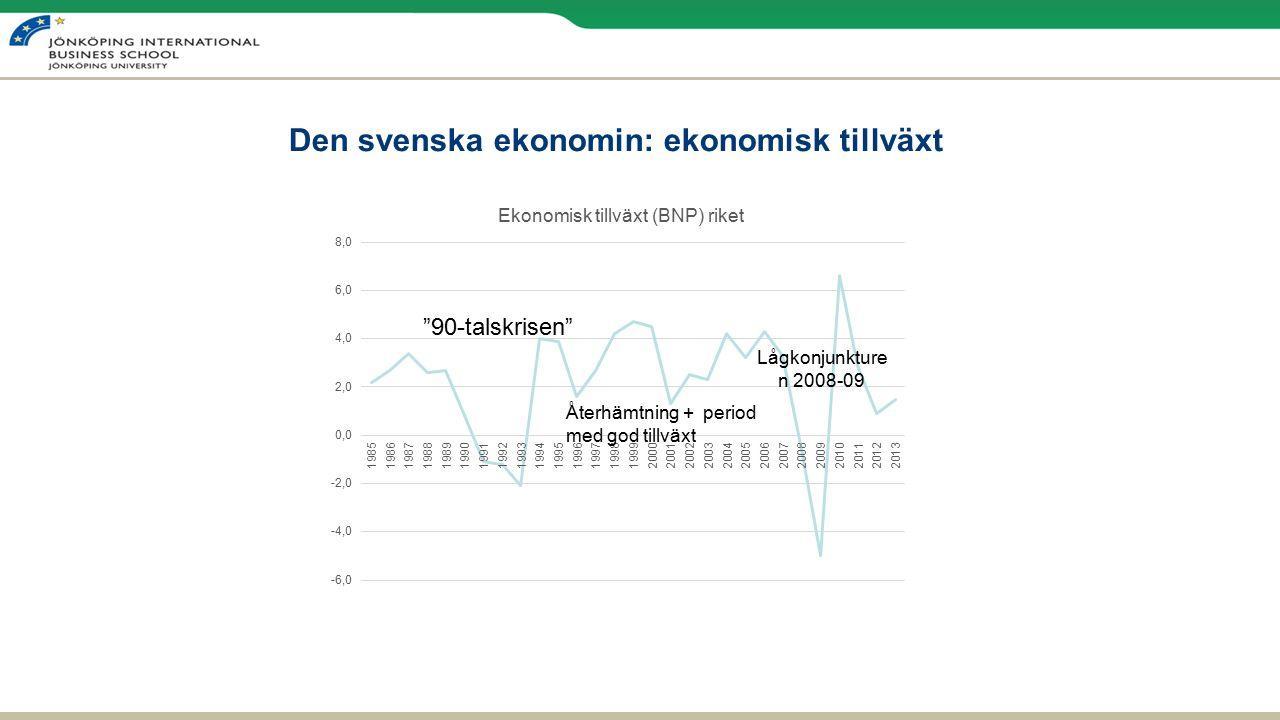 Den svenska ekonomin: ekonomisk tillväxt 90-talskrisen Återhämtning + period med god tillväxt Lågkonjunkture n 2008-09
