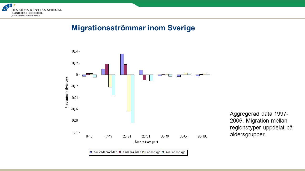 Migrationsströmmar inom Sverige Aggregerad data 1997- 2006.