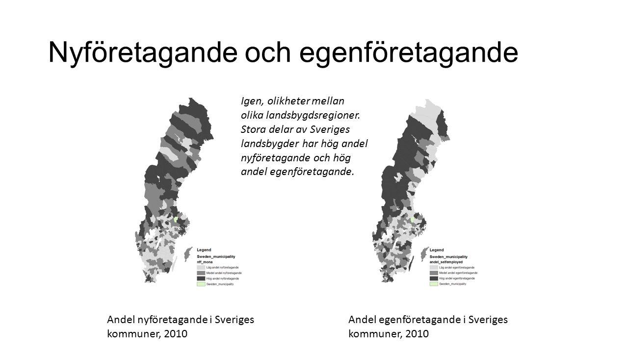 Nyföretagande och egenföretagande Andel nyföretagande i Sveriges kommuner, 2010 Andel egenföretagande i Sveriges kommuner, 2010 Igen, olikheter mellan olika landsbygdsregioner.
