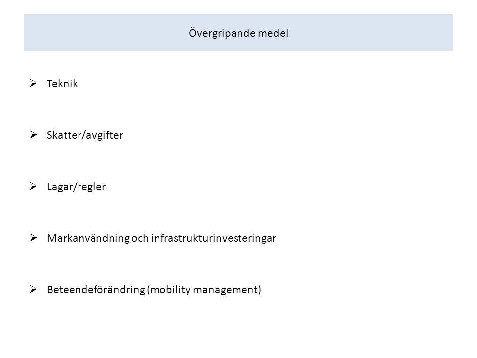 Övergripande medel  Teknik  Skatter/avgifter  Lagar/regler  Markanvändning och infrastrukturinvesteringar  Beteendeförändring (mobility management)