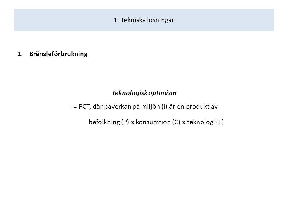 1. Tekniska lösningar 1.Bränsleförbrukning Teknologisk optimism I = PCT, där påverkan på miljön (I) är en produkt av befolkning (P) x konsumtion (C) x