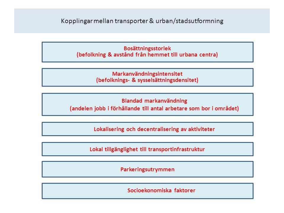 Kopplingar mellan transporter & urban/stadsutformning Bosättningsstorlek (befolkning & avstånd från hemmet till urbana centra) Markanvändningsintensitet (befolknings- & sysselsättningsdensitet) Blandad markanvändning (andelen jobb i förhållande till antal arbetare som bor i området) Lokalisering och decentralisering av aktiviteter Lokal tillgänglighet till transportinfrastruktur Socioekonomiska faktorer Parkeringsutrymmen
