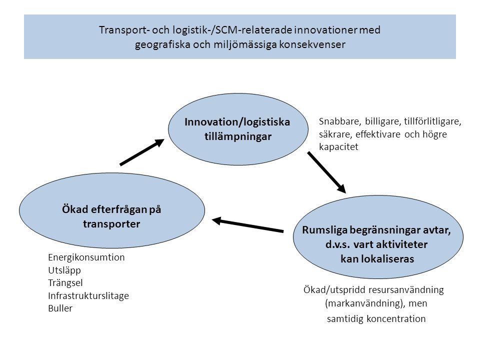 Innovation/logistiska tillämpningar Rumsliga begränsningar avtar, d.v.s. vart aktiviteter kan lokaliseras Ökad efterfrågan på transporter Snabbare, bi