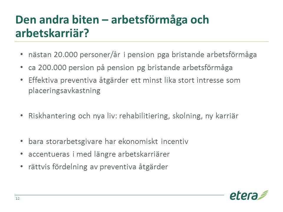 Den andra biten – arbetsförmåga och arbetskarriär? nästan 20.000 personer/år i pension pga bristande arbetsförmåga ca 200.000 persion på pension pg br