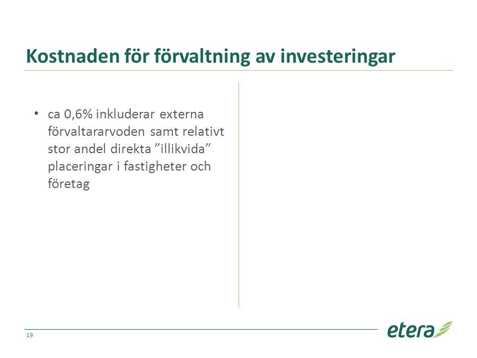 Kostnaden för förvaltning av investeringar ca 0,6% inkluderar externa förvaltararvoden samt relativt stor andel direkta illikvida placeringar i fastigheter och företag 19