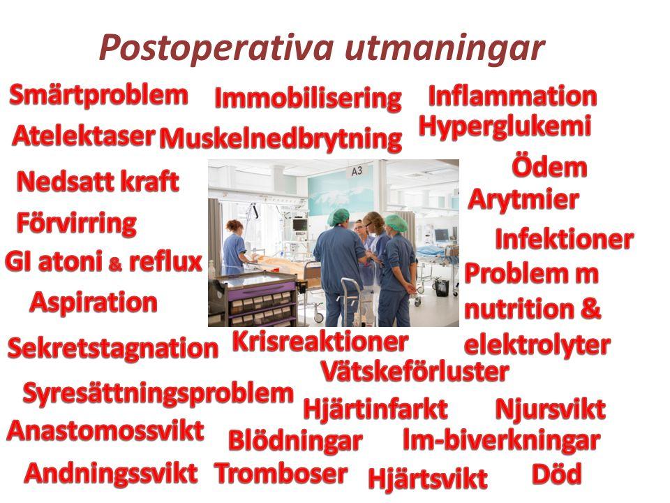 Postoperativa utmaningar