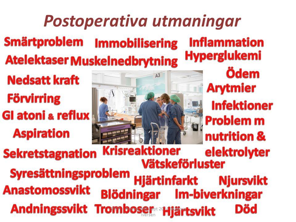 Postoperativa utmaningar SPOR – Postop SKR sept 2014 Magnus Iversen