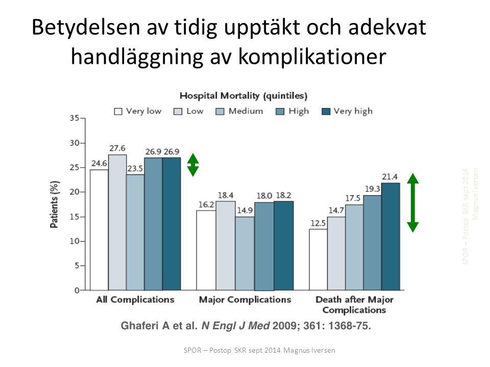 Betydelsen av tidig upptäkt och adekvat handläggning av komplikationer SPOR – Postop SKR sept 2014 Magnus Iversen