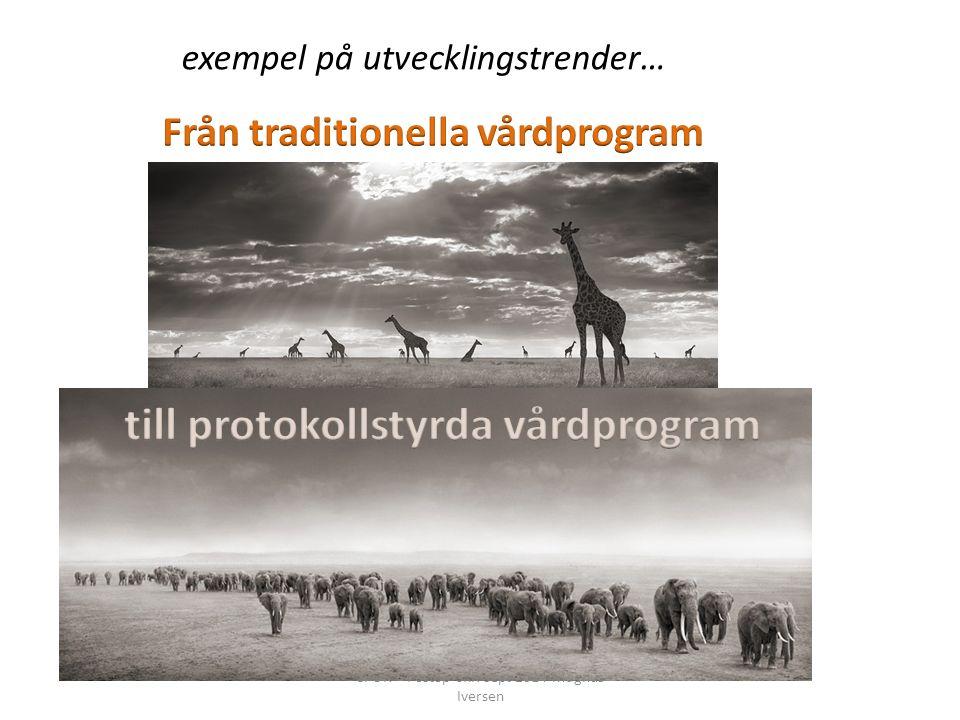 exempel på utvecklingstrender… SPOR – Postop SKR sept 2014 Magnus Iversen