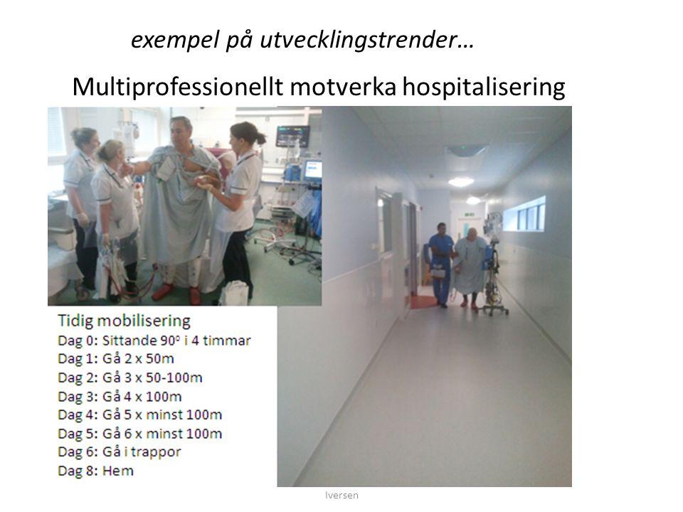 Multiprofessionellt motverka hospitalisering SPOR – Postop SKR sept 2014 Magnus Iversen exempel på utvecklingstrender…