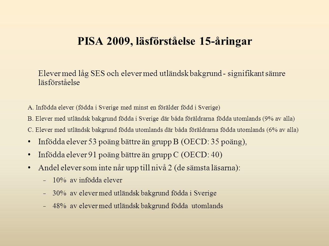PISA 2009, läsförståelse 15-åringar Elever med låg SES och elever med utländsk bakgrund - signifikant sämre läsförståelse A.