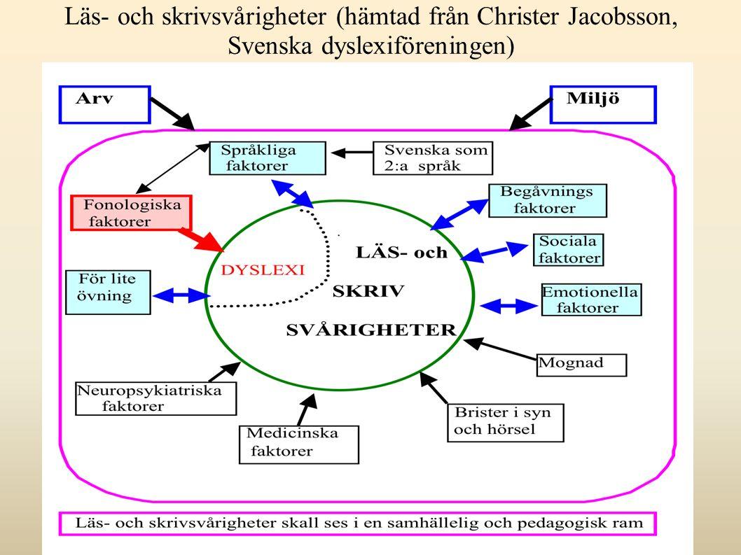 Läs- och skrivsvårigheter (hämtad från Christer Jacobsson, Svenska dyslexiföreningen)