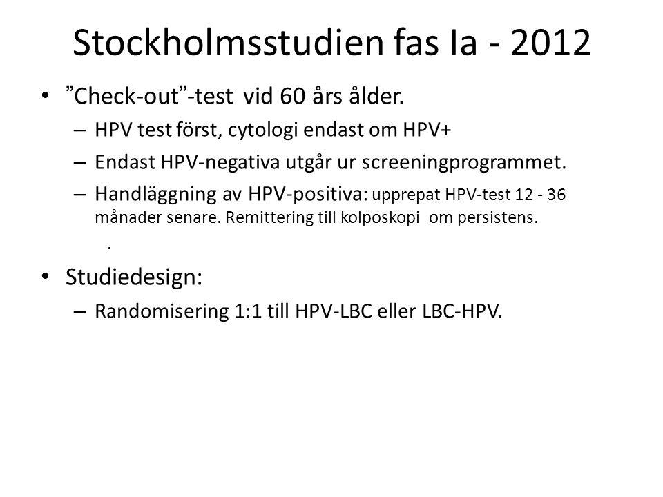 """Stockholmsstudien fas Ia - 2012 """"Check-out""""-test vid 60 års ålder. – HPV test först, cytologi endast om HPV+ – Endast HPV-negativa utgår ur screeningp"""