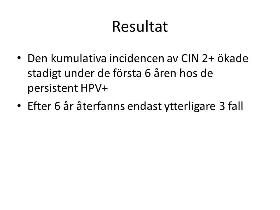 Cumulative incidence of CIN2+ Intervention och control arm 19 september 2016Miriam Elfström8