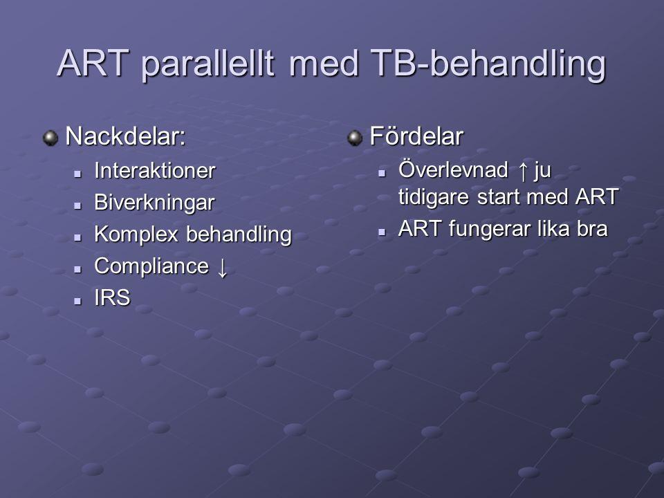 ART parallellt med TB-behandling Nackdelar: Interaktioner Interaktioner Biverkningar Biverkningar Komplex behandling Komplex behandling Compliance ↓ Compliance ↓ IRS IRSFördelar Överlevnad ↑ ju tidigare start med ART ART fungerar lika bra