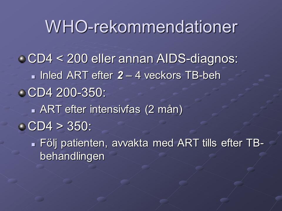 WHO-rekommendationer CD4 < 200 eller annan AIDS-diagnos: Inled ART efter 2 – 4 veckors TB-beh Inled ART efter 2 – 4 veckors TB-beh CD4 200-350: ART ef