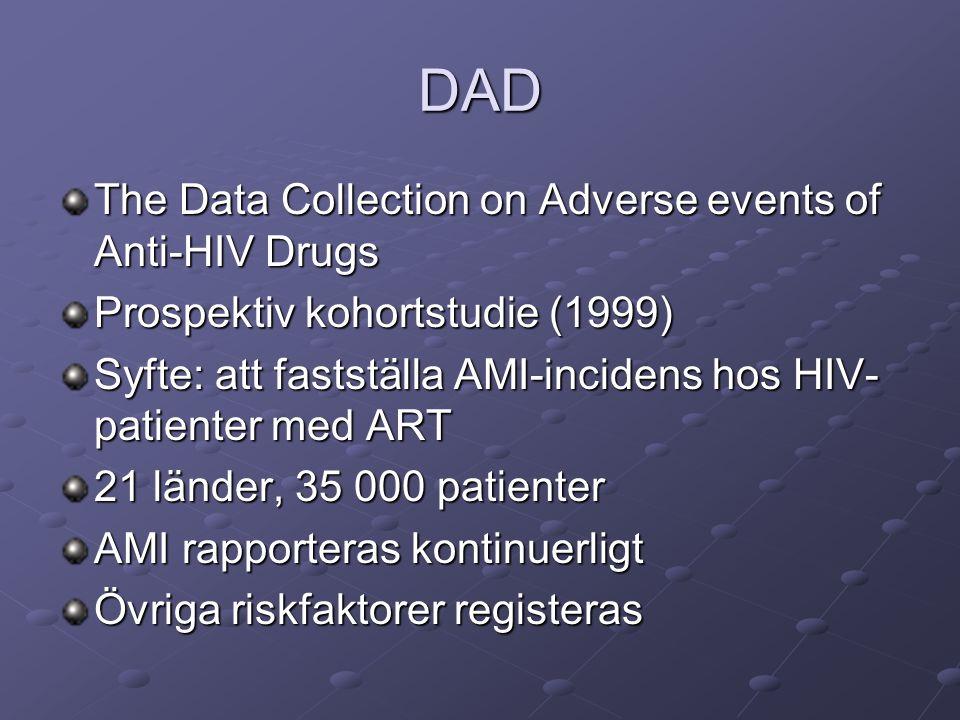 DAD The Data Collection on Adverse events of Anti-HIV Drugs Prospektiv kohortstudie (1999) Syfte: att fastställa AMI-incidens hos HIV- patienter med ART 21 länder, 35 000 patienter AMI rapporteras kontinuerligt Övriga riskfaktorer registeras