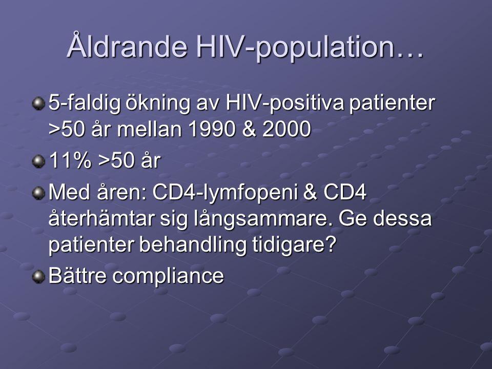 Åldrande HIV-population… 5-faldig ökning av HIV-positiva patienter >50 år mellan 1990 & 2000 11% >50 år Med åren: CD4-lymfopeni & CD4 återhämtar sig l