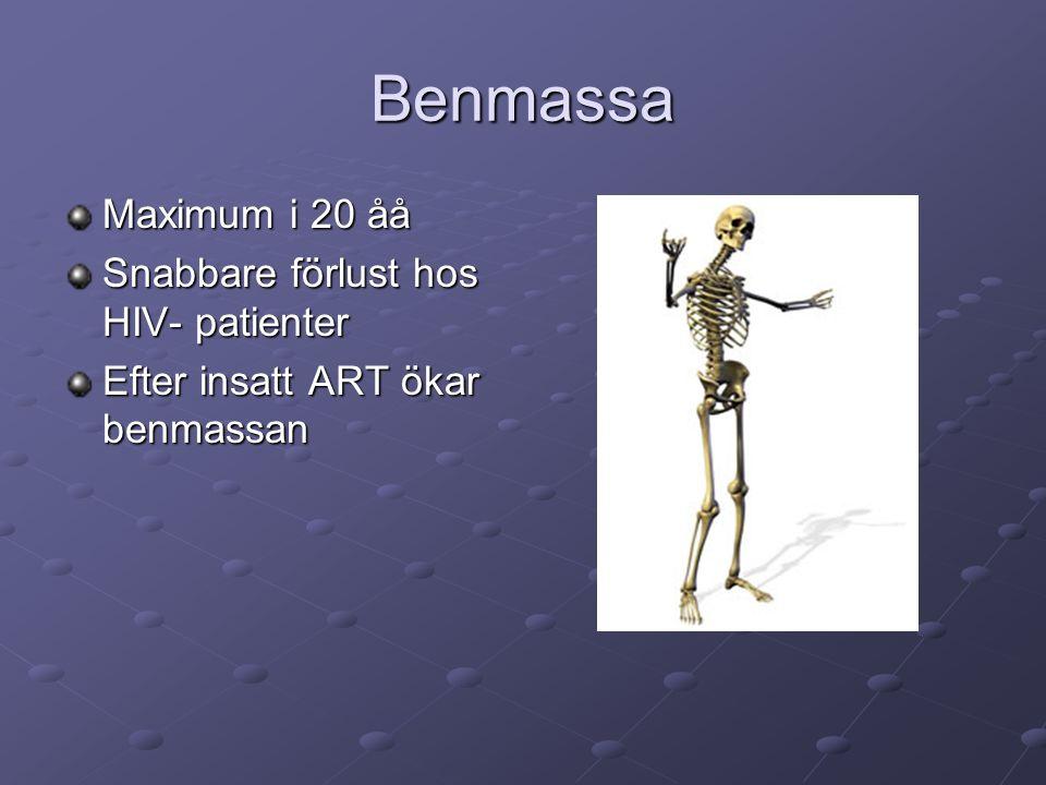 Benmassa Maximum i 20 åå Snabbare förlust hos HIV- patienter Efter insatt ART ökar benmassan