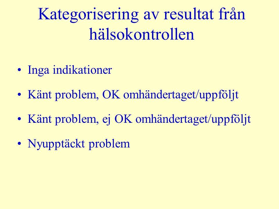 Kategorisering av resultat från hälsokontrollen Inga indikationer Känt problem, OK omhändertaget/uppföljt Känt problem, ej OK omhändertaget/uppföljt Nyupptäckt problem