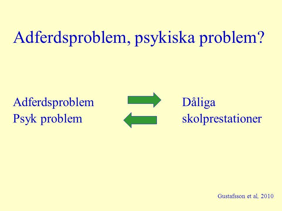 Adferdsproblem, psykiska problem.