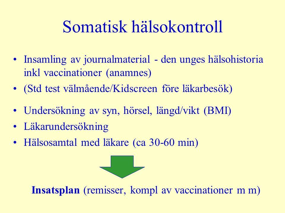 Somatisk hälsokontroll Insamling av journalmaterial - den unges hälsohistoria inkl vaccinationer (anamnes) (Std test välmående/Kidscreen före läkarbesök) Undersökning av syn, hörsel, längd/vikt (BMI) Läkarundersökning Hälsosamtal med läkare (ca 30-60 min) Insatsplan (remisser, kompl av vaccinationer m m)