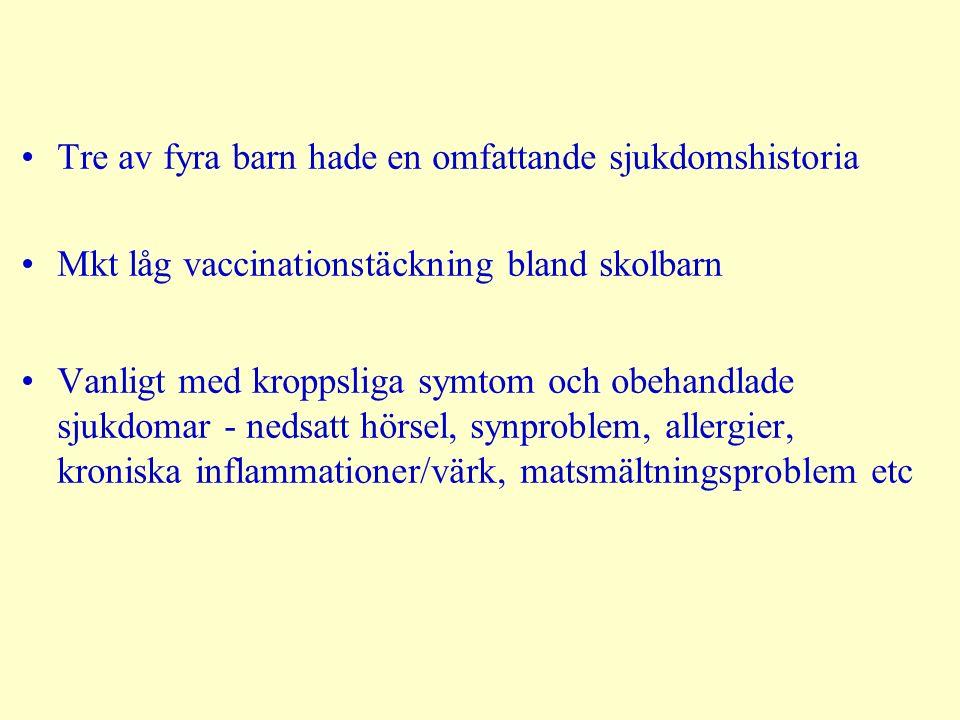 Tre av fyra barn hade en omfattande sjukdomshistoria Mkt låg vaccinationstäckning bland skolbarn Vanligt med kroppsliga symtom och obehandlade sjukdomar - nedsatt hörsel, synproblem, allergier, kroniska inflammationer/värk, matsmältningsproblem etc