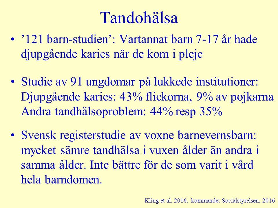Tandohälsa '121 barn-studien': Vartannat barn 7-17 år hade djupgående karies när de kom i pleje Studie av 91 ungdomar på lukkede institutioner: Djupgående karies: 43% flickorna, 9% av pojkarna Andra tandhälsoproblem: 44% resp 35% Svensk registerstudie av voxne barnevernsbarn: mycket sämre tandhälsa i vuxen ålder än andra i samma ålder.