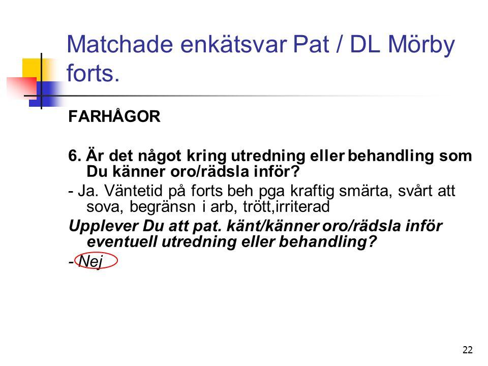 22 Matchade enkätsvar Pat / DL Mörby forts. FARHÅGOR 6.