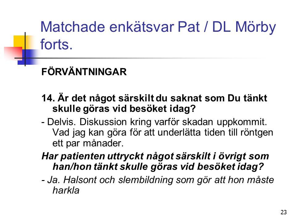 23 Matchade enkätsvar Pat / DL Mörby forts. FÖRVÄNTNINGAR 14.