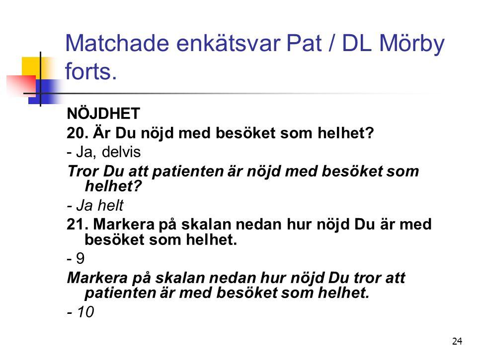 24 Matchade enkätsvar Pat / DL Mörby forts. NÖJDHET 20.