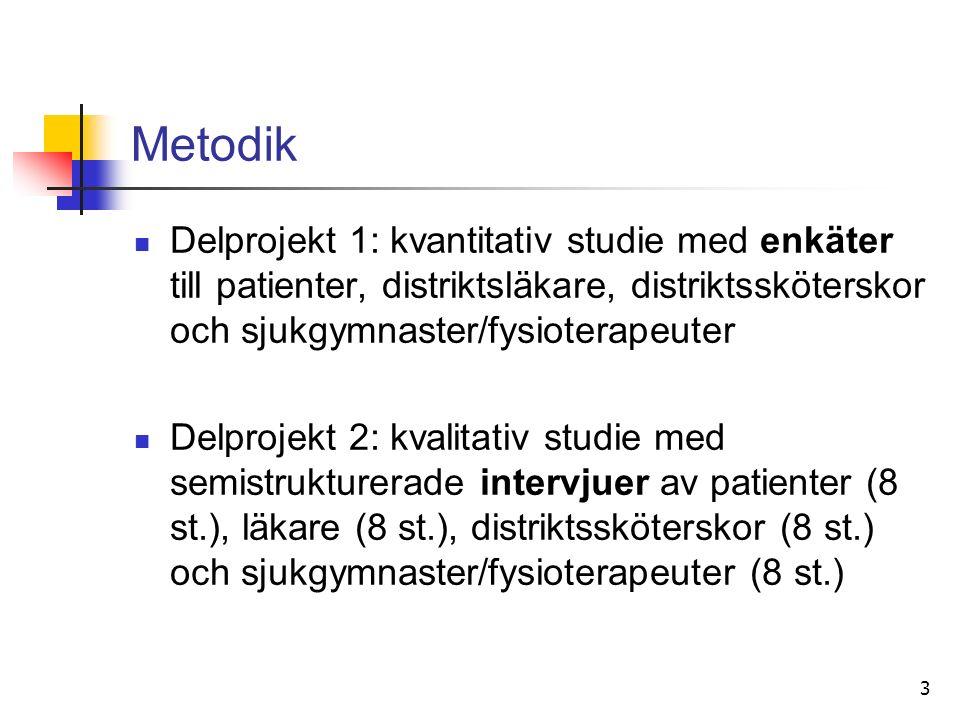 3 Metodik Delprojekt 1: kvantitativ studie med enkäter till patienter, distriktsläkare, distriktssköterskor och sjukgymnaster/fysioterapeuter Delprojekt 2: kvalitativ studie med semistrukturerade intervjuer av patienter (8 st.), läkare (8 st.), distriktssköterskor (8 st.) och sjukgymnaster/fysioterapeuter (8 st.)