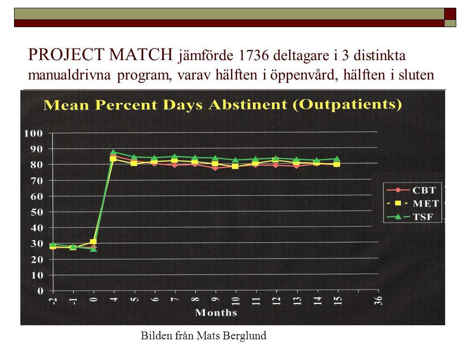 PROJECT MATCH jämförde 1736 deltagare i 3 distinkta manualdrivna program, varav hälften i öppenvård, hälften i sluten Bilden från Mats Berglund