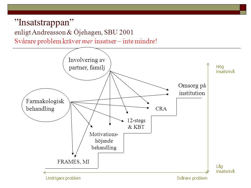 """""""Insatstrappan"""" enligt Andreasson & Öjehagen, SBU 2001 FRAMES, MI Motivations- höjande behandling 12-stegs & KBT CRA Omsorg på institution Farmakologi"""