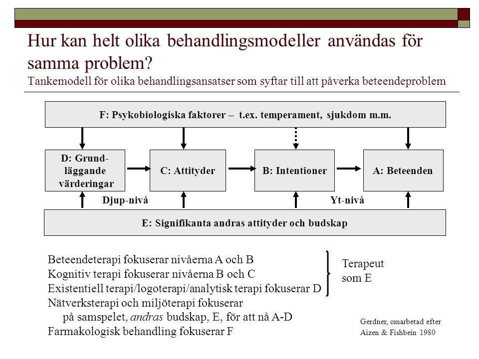 Hur kan helt olika behandlingsmodeller användas för samma problem.