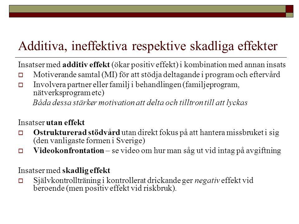 Additiva, ineffektiva respektive skadliga effekter Insatser med additiv effekt (ökar positiv effekt) i kombination med annan insats  Motiverande samtal (MI) för att stödja deltagande i program och eftervård  Involvera partner eller familj i behandlingen (familjeprogram, nätverksprogram etc) Båda dessa stärker motivation att delta och tilltron till att lyckas Insatser utan effekt  Ostrukturerad stödvård utan direkt fokus på att hantera missbruket i sig (den vanligaste formen i Sverige)  Videokonfrontation – se video om hur man såg ut vid intag på avgiftning Insatser med skadlig effekt  Självkontrollträning i kontrollerat drickande ger negativ effekt vid beroende (men positiv effekt vid riskbruk).