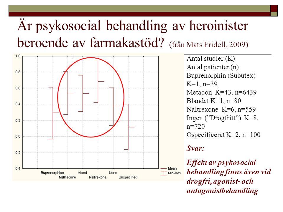 Är psykosocial behandling av heroinister beroende av farmakastöd? (från Mats Fridell, 2009) Antal studier (K) Antal patienter (n) Buprenorphin (Subute