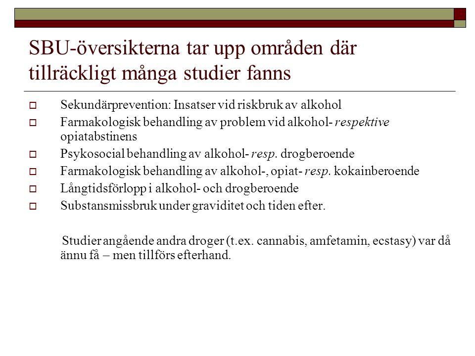 SBU-översikterna tar upp områden där tillräckligt många studier fanns  Sekundärprevention: Insatser vid riskbruk av alkohol  Farmakologisk behandlin