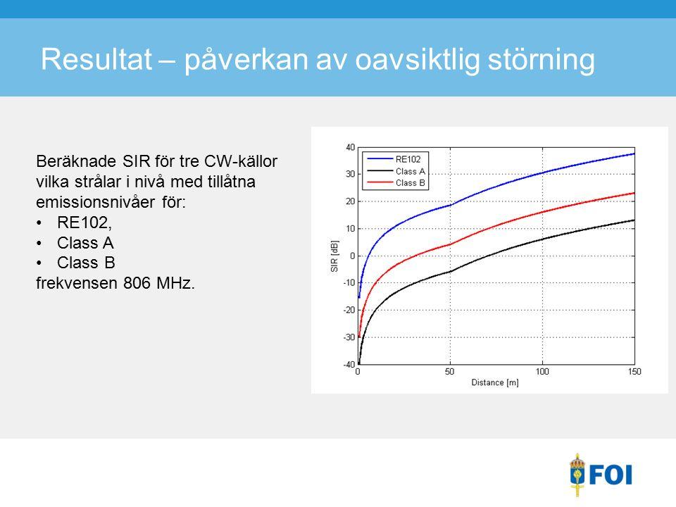 Beräknade SIR för tre CW-källor vilka strålar i nivå med tillåtna emissionsnivåer för: RE102, Class A Class B frekvensen 806 MHz.