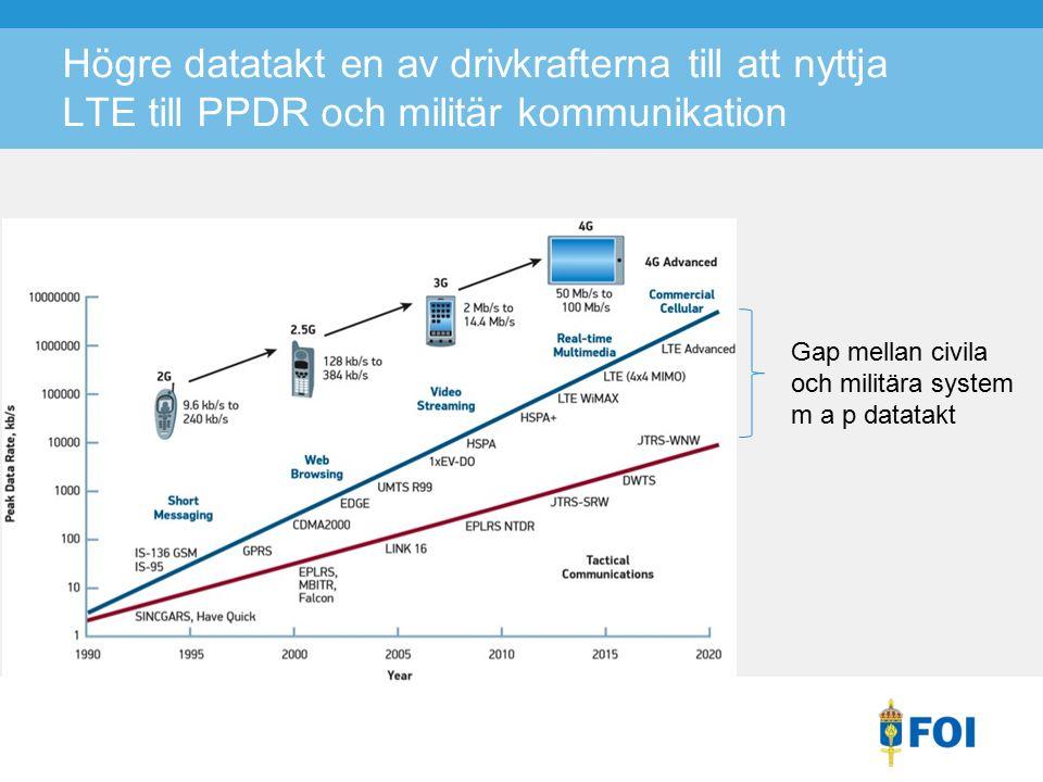 Högre datatakt en av drivkrafterna till att nyttja LTE till PPDR och militär kommunikation Gap mellan civila och militära system m a p datatakt