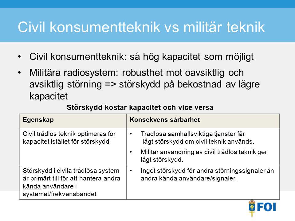 Civil konsumentteknik vs militär teknik Civil konsumentteknik: så hög kapacitet som möjligt Militära radiosystem: robusthet mot oavsiktlig och avsiktlig störning => störskydd på bekostnad av lägre kapacitet EgenskapKonsekvens sårbarhet Civil trådlös teknik optimeras för kapacitet istället för störskydd Trådlösa samhällsviktiga tjänster får lågt störskydd om civil teknik används.