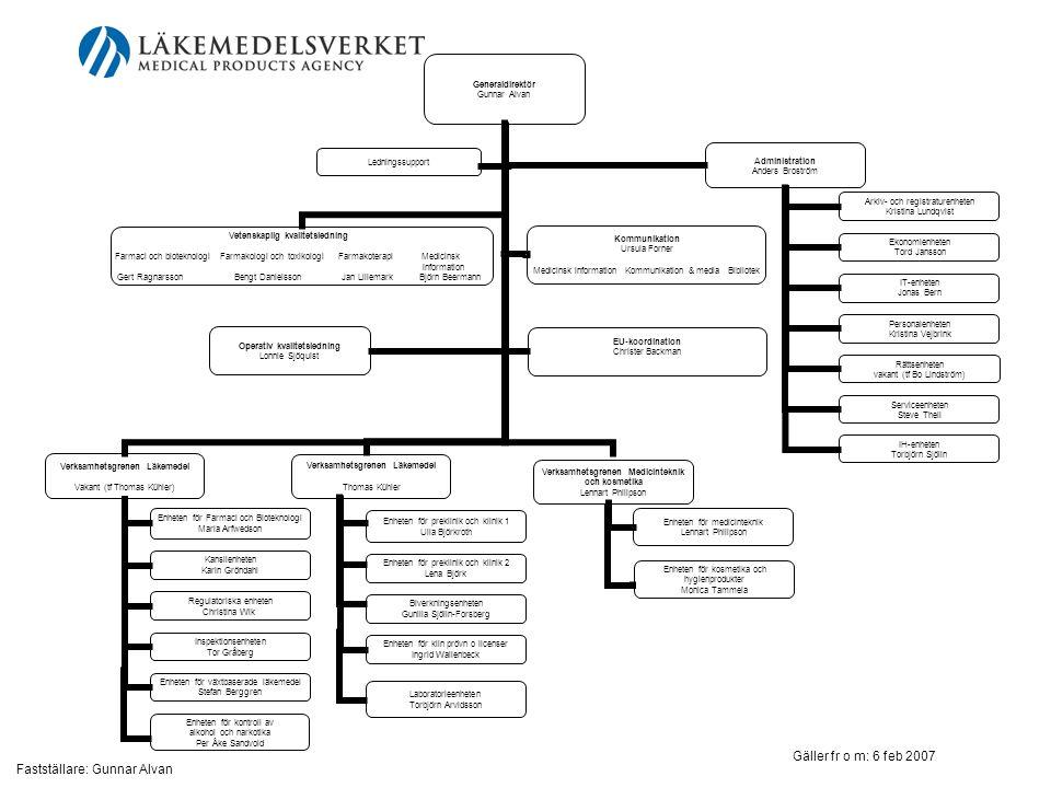 Märkningskrav, LVFS 2004:12, 14 § innehållsdeklaration PI-hållare hållbarhetsmärkning ev.