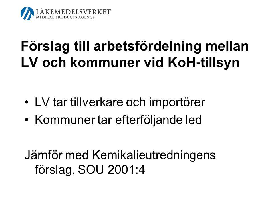 Förslag till arbetsfördelning mellan LV och kommuner vid KoH-tillsyn LV tar tillverkare och importörer Kommuner tar efterföljande led Jämför med Kemik