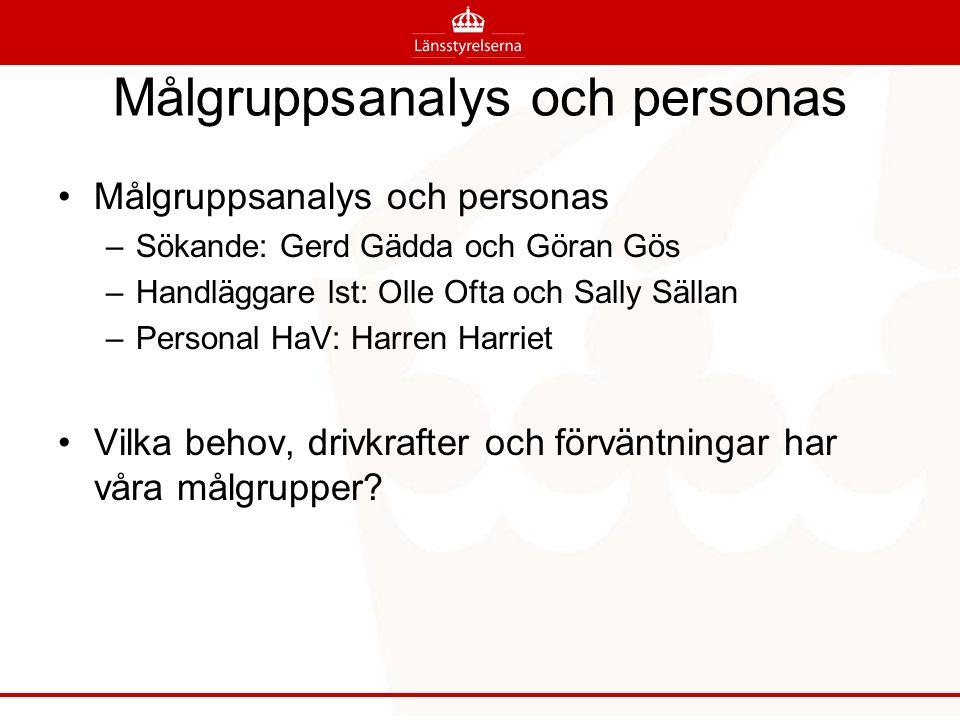 Målgruppsanalys och personas –Sökande: Gerd Gädda och Göran Gös –Handläggare lst: Olle Ofta och Sally Sällan –Personal HaV: Harren Harriet Vilka behov