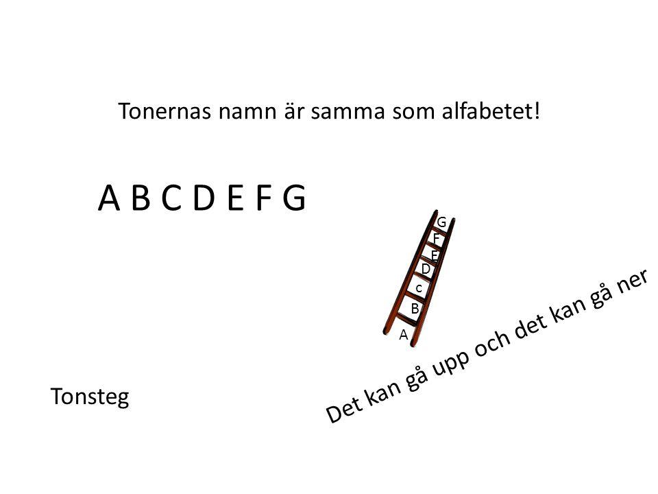 Tonernas namn är samma som alfabetet! A B C D E F G Tonsteg A B c D E F G Det kan gå upp och det kan gå ner