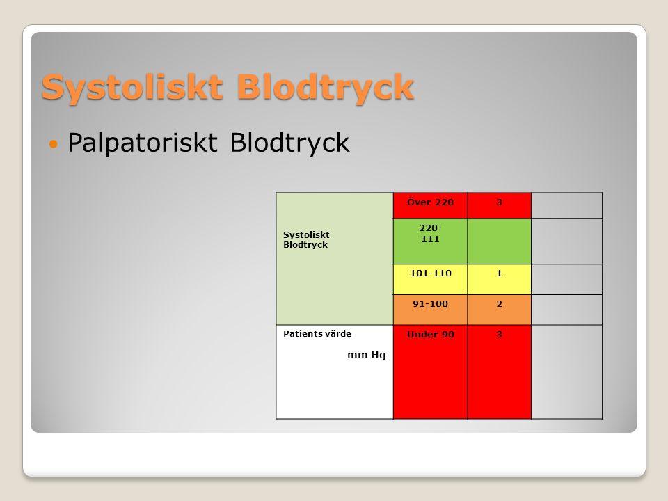 Systoliskt Blodtryck Palpatoriskt Blodtryck Systoliskt Blodtryck Över 2203 220- 111 101-1101 91-1002 Patients värde mm Hg Under 903