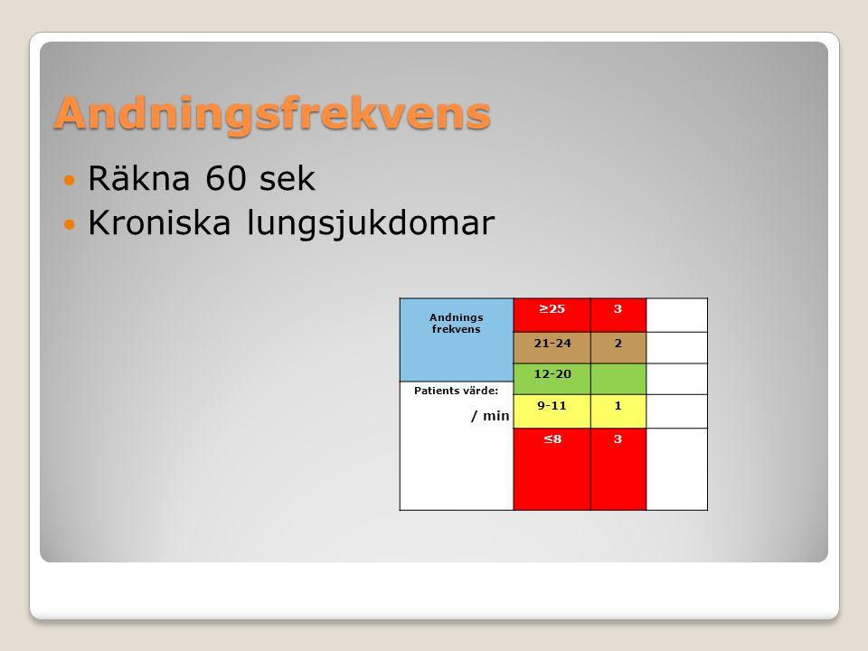Andningsfrekvens Räkna 60 sek Kroniska lungsjukdomar Andnings frekvens ≥253 21-242 12-20 Patients värde: / min 9-111 ≤83